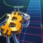 Bitcoin tăng giảm thất thường, đừng chạy theo kẻo chết vì những lý do sau đây!