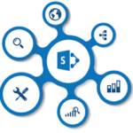 Microsoft's SharePoint Tech Could Transform Web App, How?
