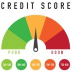 Everything You Need to Know About Credit Scores